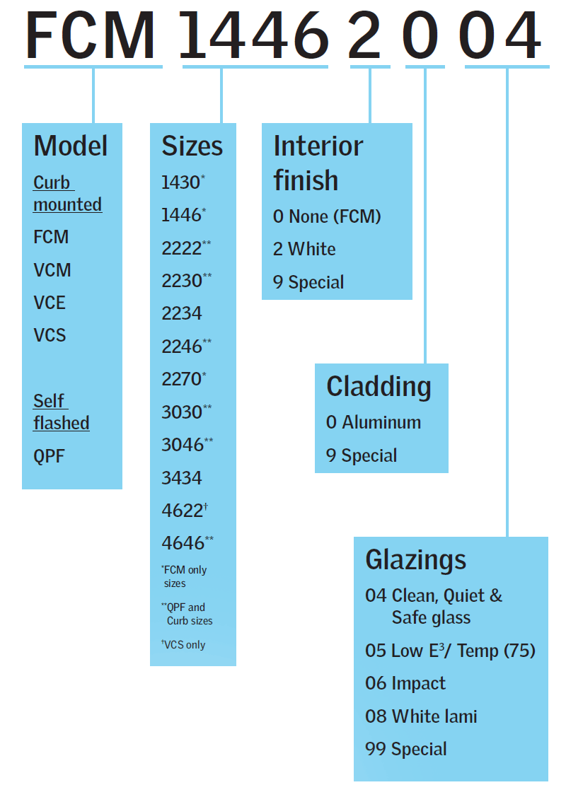 curb mounted skylight installation instructions